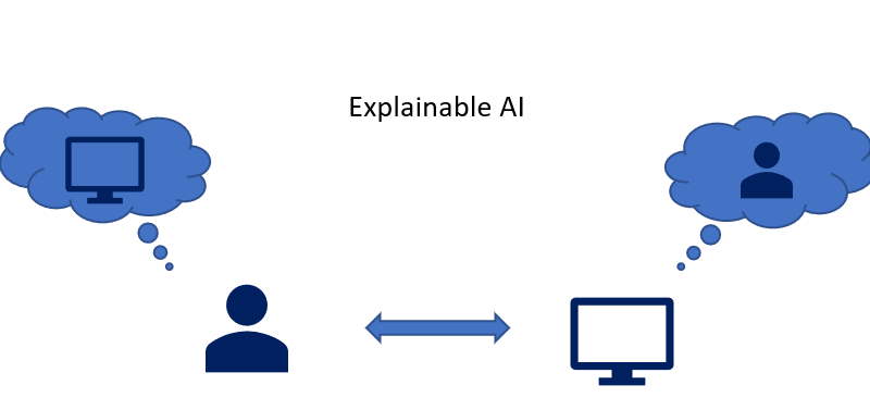 explainable ai