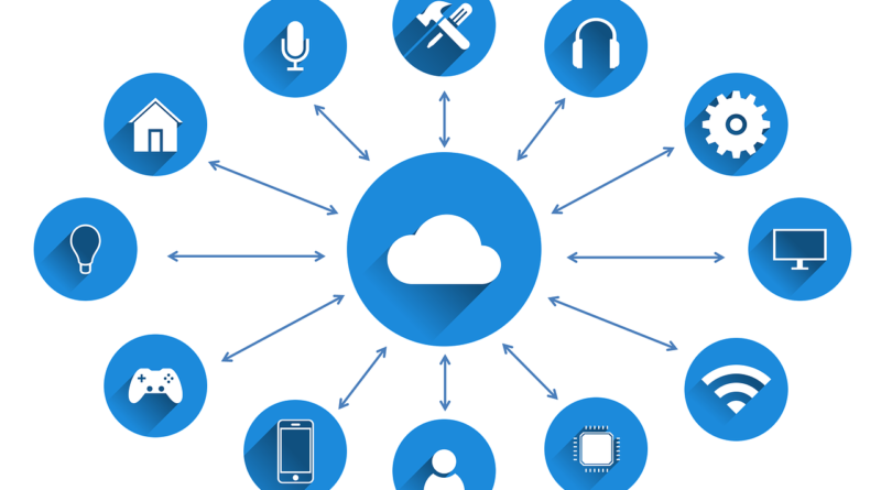 AWS, computación en la nube
