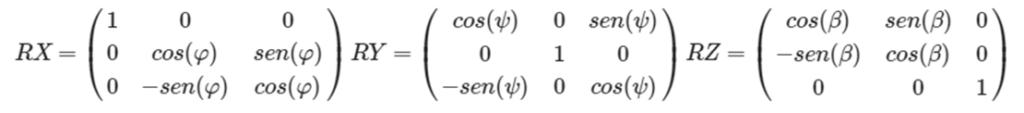 Matrices de Rotación - Ángulos de Euler